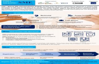 Webinar on 'INDIA - MEKONG SME INTERNATIONALIZATION CHALLENGE' (20th April 2021)